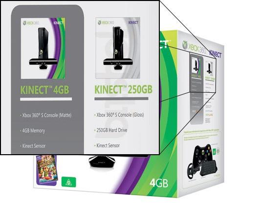 Wouldyoukindly.com – 250GB Xbox 360 S, Kinect bundle ...