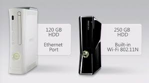 4gb Xbox 360. The redesigned Xbox 360 S