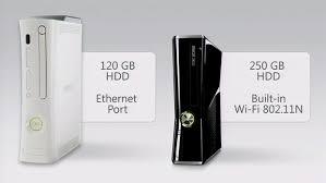 4gb Xbox 360. The redesigned Xbox 360 S